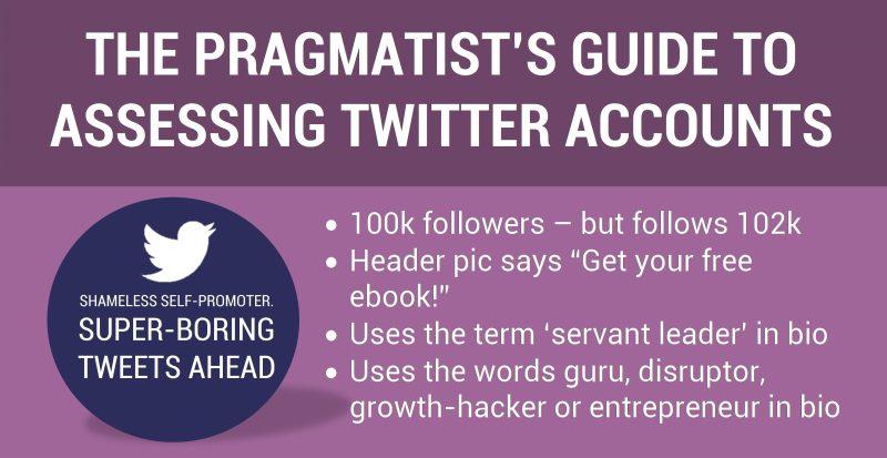 Assessing Twitter accounts