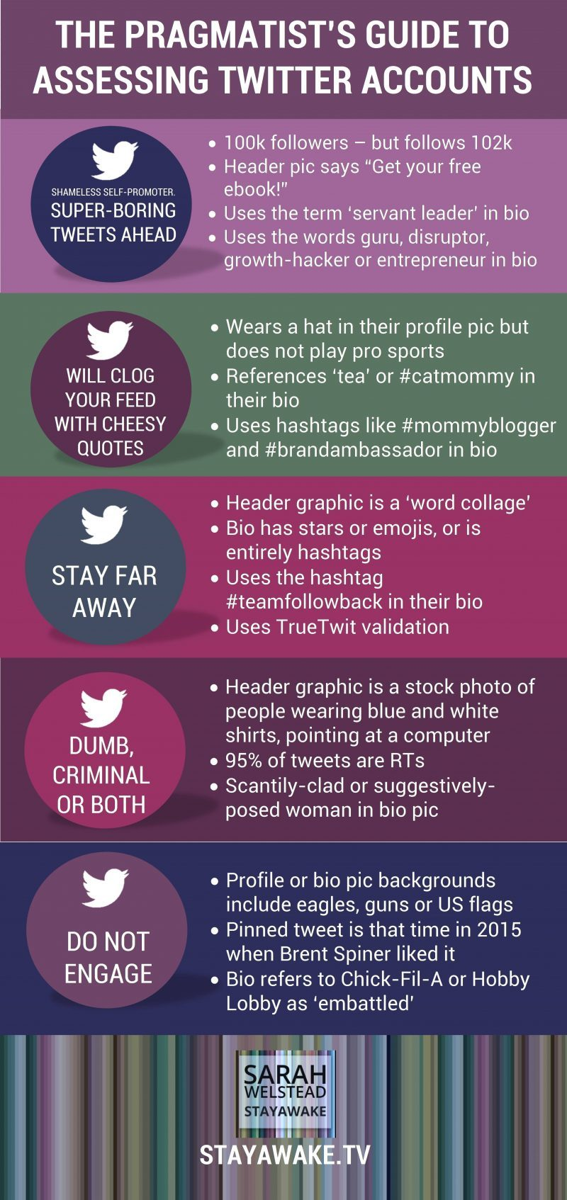 Pragmatist's guide to Twitter accounts infographic